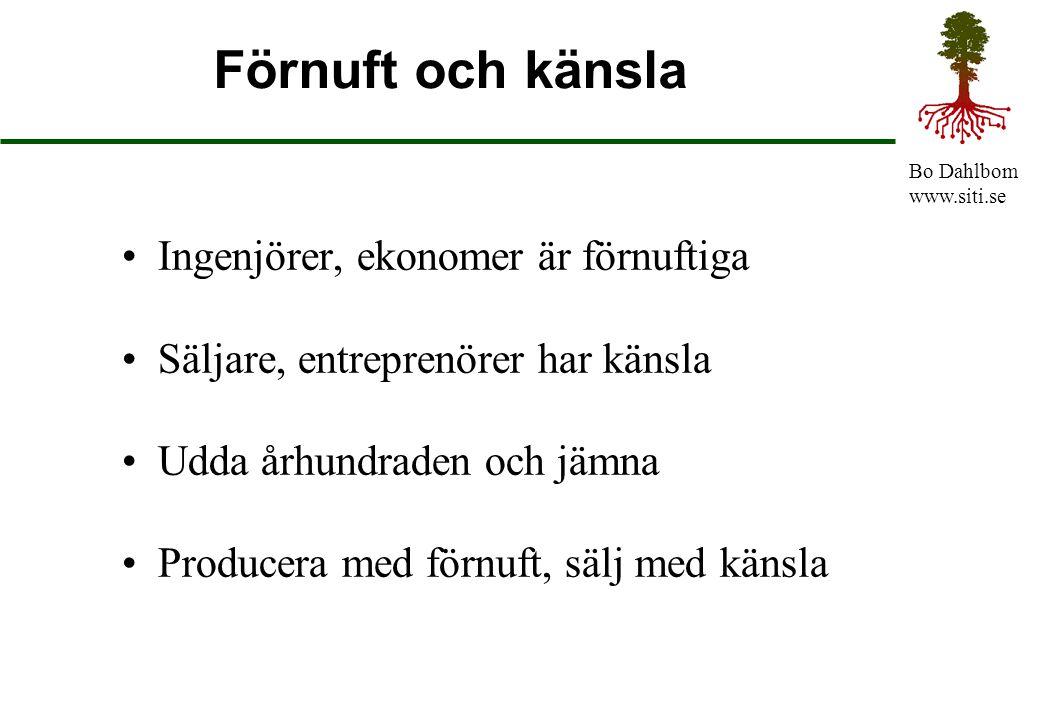 Bo Dahlbom www.siti.se Förnuft och känsla Ingenjörer, ekonomer är förnuftiga Säljare, entreprenörer har känsla Udda århundraden och jämna Producera me