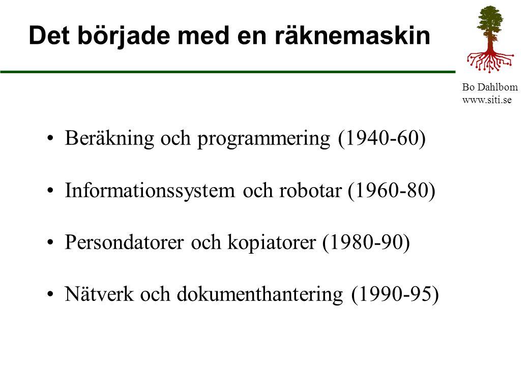 Bo Dahlbom www.siti.se Det började med en räknemaskin Beräkning och programmering (1940-60) Informationssystem och robotar (1960-80) Persondatorer och
