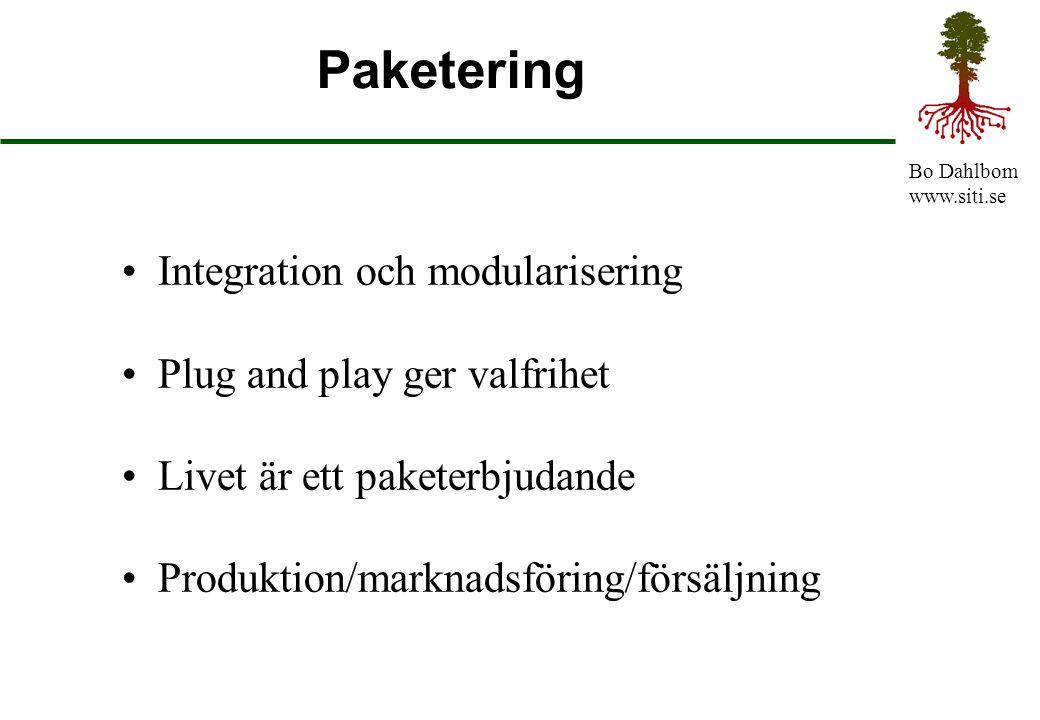 Bo Dahlbom www.siti.se Paketering Integration och modularisering Plug and play ger valfrihet Livet är ett paketerbjudande Produktion/marknadsföring/fö