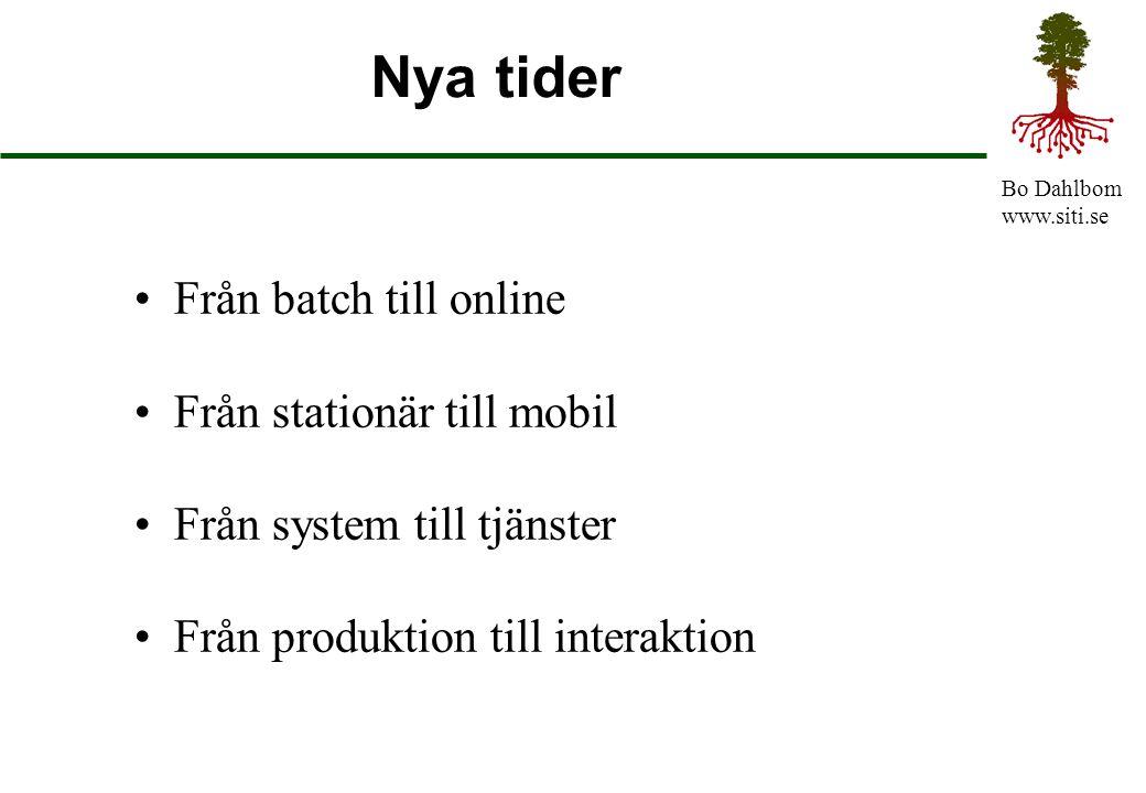 Bo Dahlbom www.siti.se Nya tider Från batch till online Från stationär till mobil Från system till tjänster Från produktion till interaktion