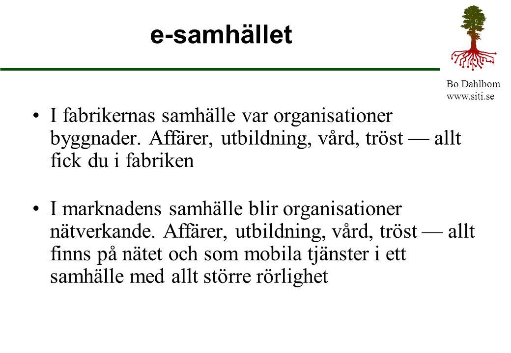 Bo Dahlbom www.siti.se e-samhället I fabrikernas samhälle var organisationer byggnader. Affärer, utbildning, vård, tröst — allt fick du i fabriken I m