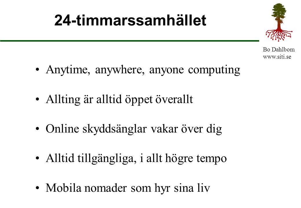 Bo Dahlbom www.siti.se 24-timmarssamhället Anytime, anywhere, anyone computing Allting är alltid öppet överallt Online skyddsänglar vakar över dig All