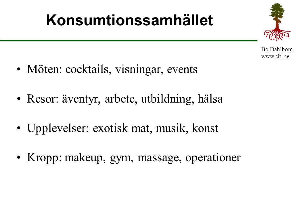 Bo Dahlbom www.siti.se Konsumtionssamhället Möten: cocktails, visningar, events Resor: äventyr, arbete, utbildning, hälsa Upplevelser: exotisk mat, mu