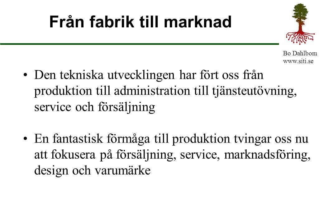 Bo Dahlbom www.siti.se Från fabrik till marknad Den tekniska utvecklingen har fört oss från produktion till administration till tjänsteutövning, servi