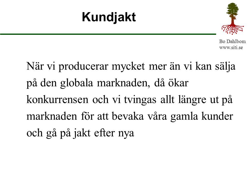 Bo Dahlbom www.siti.se Kundjakt När vi producerar mycket mer än vi kan sälja på den globala marknaden, då ökar konkurrensen och vi tvingas allt längre