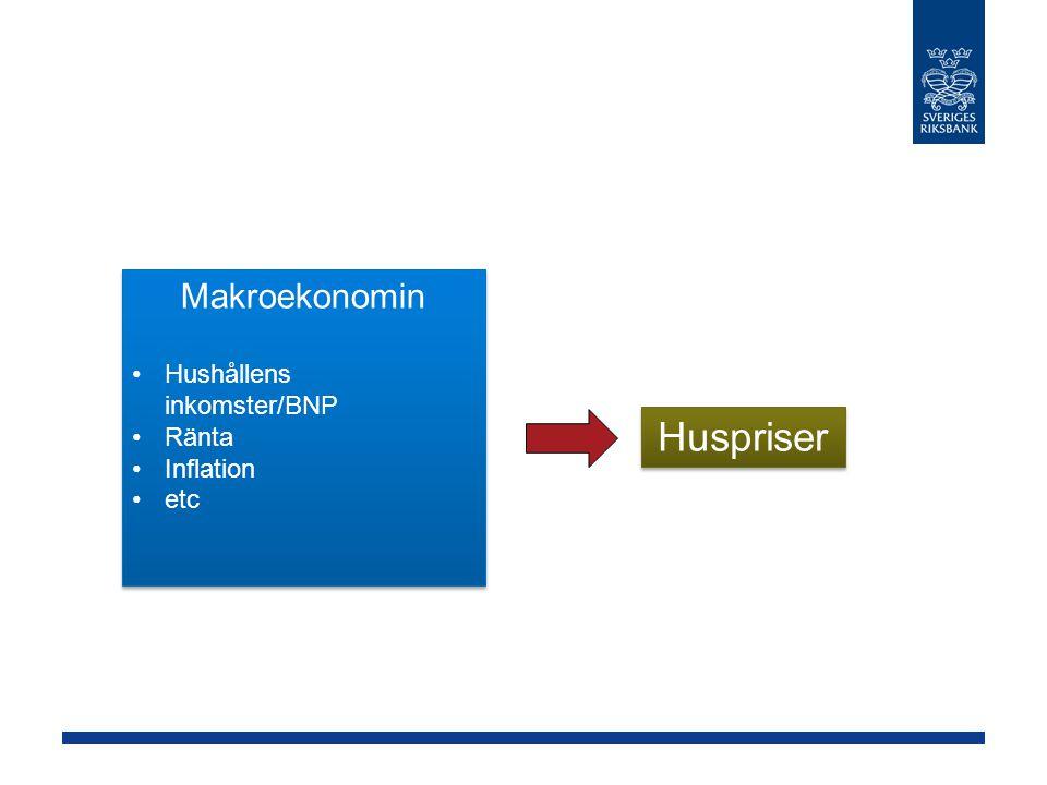 Makroekonomin Hushållens inkomster/BNP Ränta Inflation etc Makroekonomin Hushållens inkomster/BNP Ränta Inflation etc Huspriser