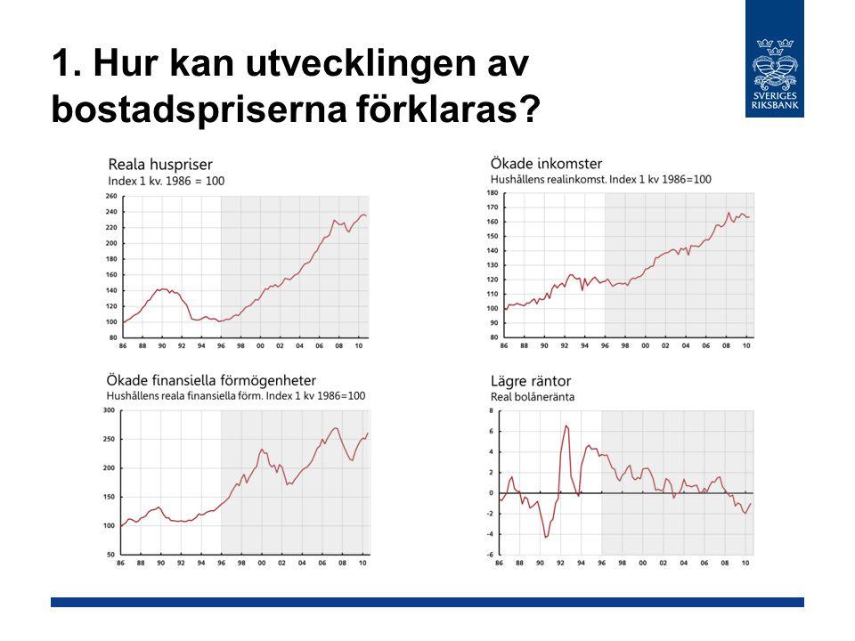 1. Hur kan utvecklingen av bostadspriserna förklaras?
