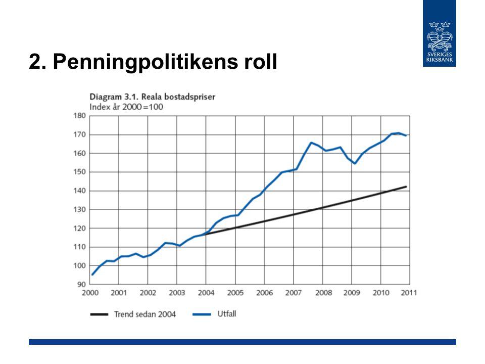 2. Penningpolitikens roll