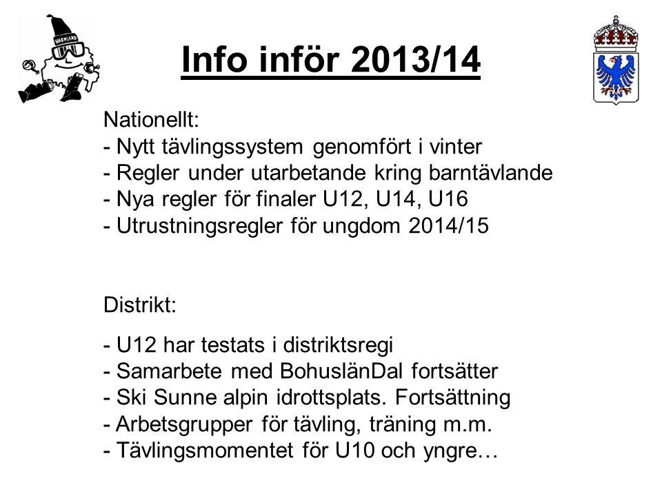 Info inför 2013/14 Nationellt: - Nytt tävlingssystem genomfört i vinter - Regler under utarbetande kring barntävlande - Nya regler för finaler U12, U14, U16 - Utrustningsregler för ungdom 2014/15 Distrikt: - U12 har testats i distriktsregi - Samarbete med BohuslänDal fortsätter - Ski Sunne alpin idrottsplats.