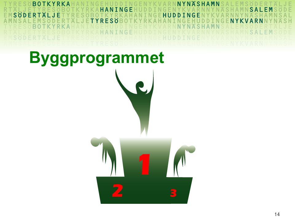 14 Byggprogrammet
