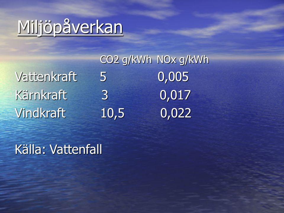 Miljöpåverkan CO2 g/kWhNOx g/kWh Vattenkraft 5 0,005 Kärnkraft 3 0,017 Vindkraft 10,5 0,022 Källa: Vattenfall
