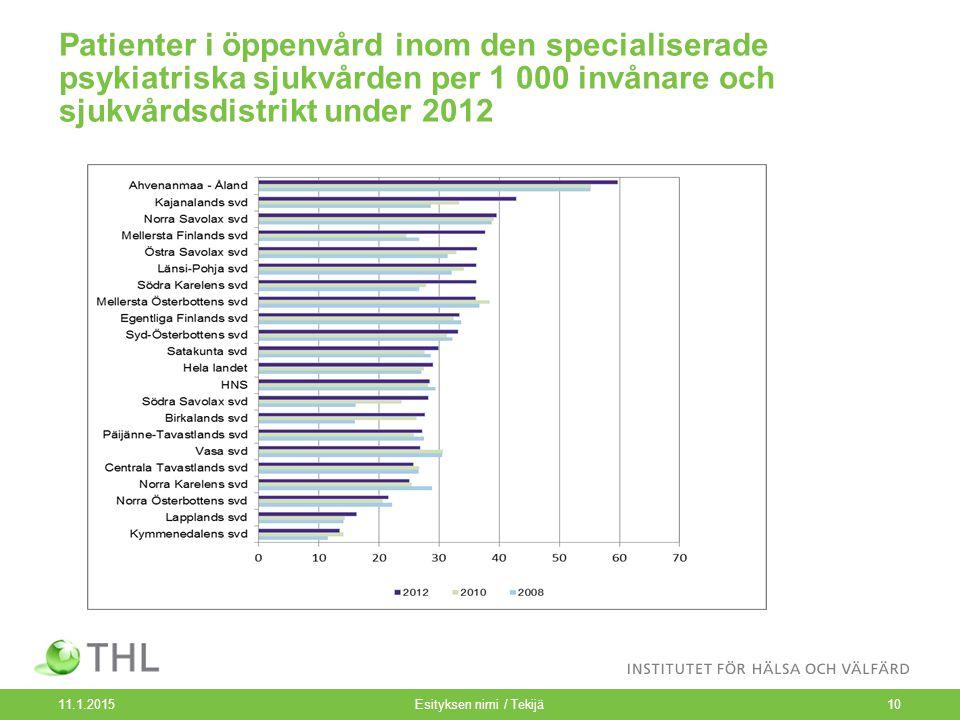 Patienter i öppenvård inom den specialiserade psykiatriska sjukvården per 1 000 invånare och sjukvårdsdistrikt under 2012 11.1.2015Esityksen nimi / Tekijä10