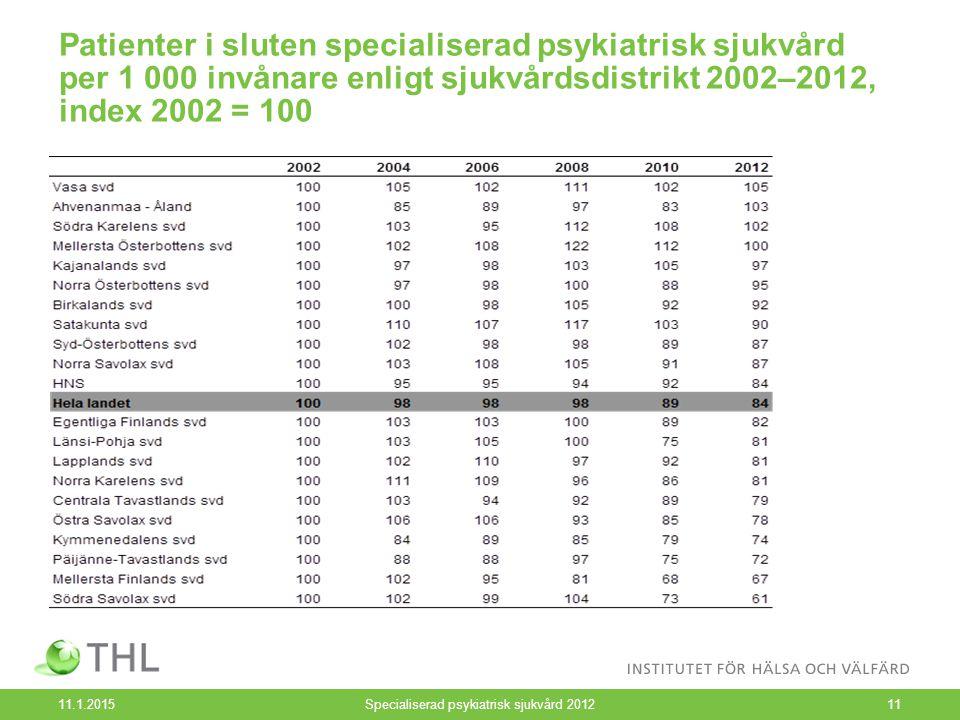 Patienter i sluten specialiserad psykiatrisk sjukvård per 1 000 invånare enligt sjukvårdsdistrikt 2002–2012, index 2002 = 100 11.1.2015Specialiserad psykiatrisk sjukvård 201211