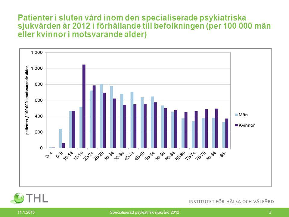 Patienter i sluten vård inom den specialiserade psykiatriska sjukvården år 2012 i förhållande till befolkningen (per 100 000 män eller kvinnor i motsvarande ålder) 11.1.2015Specialiserad psykiatrisk sjukvård 20123