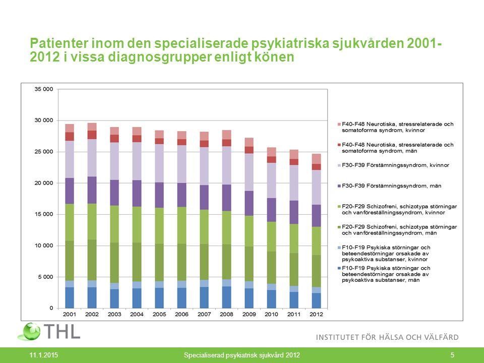 Patienter inom den specialiserade psykiatriska sjukvården 2001- 2012 i vissa diagnosgrupper enligt könen 11.1.2015Specialiserad psykiatrisk sjukvård 20125