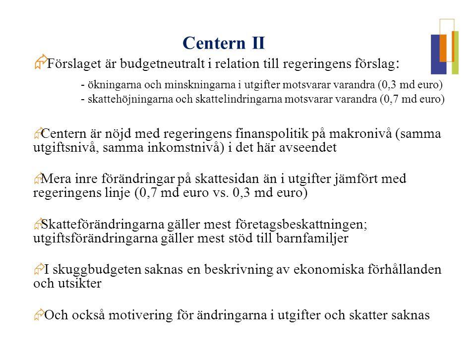  Förslaget är budgetneutralt i relation till regeringens förslag : - ökningarna och minskningarna i utgifter motsvarar varandra (0,3 md euro) - skattehöjningarna och skattelindringarna motsvarar varandra (0,7 md euro)  Centern är nöjd med regeringens finanspolitik på makronivå (samma utgiftsnivå, samma inkomstnivå) i det här avseendet  Mera inre förändringar på skattesidan än i utgifter jämfört med regeringens linje (0,7 md euro vs.
