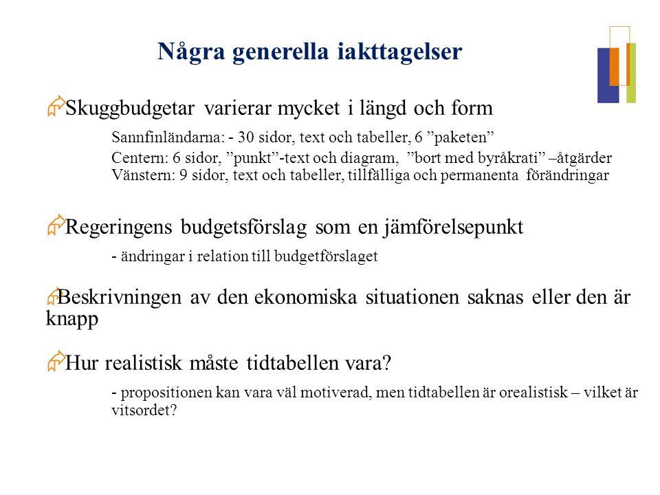  Skuggbudgetar varierar mycket i längd och form Sannfinländarna: - 30 sidor, text och tabeller, 6 paketen Centern: 6 sidor, punkt -text och diagram, bort med byråkrati –åtgärder Vänstern: 9 sidor, text och tabeller, tillfälliga och permanenta förändringar  Regeringens budgetsförslag som en jämförelsepunkt - ändringar i relation till budgetförslaget  Beskrivningen av den ekonomiska situationen saknas eller den är knapp  Hur realistisk måste tidtabellen vara.