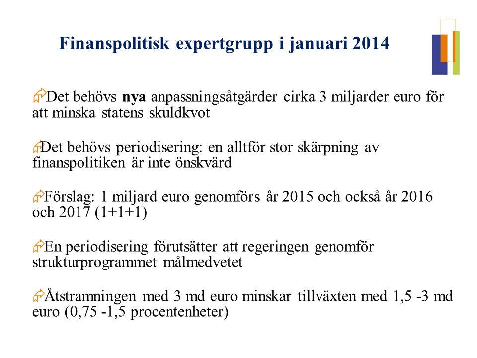  Det behövs nya anpassningsåtgärder cirka 3 miljarder euro för att minska statens skuldkvot  Det behövs periodisering: en alltför stor skärpning av finanspolitiken är inte önskvärd  Förslag: 1 miljard euro genomförs år 2015 och också år 2016 och 2017 (1+1+1)  En periodisering förutsätter att regeringen genomför strukturprogrammet målmedvetet  Åtstramningen med 3 md euro minskar tillväxten med 1,5 -3 md euro (0,75 -1,5 procentenheter)  Talousongelmien taudinmääritystä - nykykriisi vs.