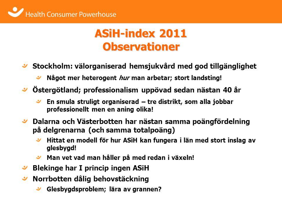 ASiH-index 2011 Observationer ASiH-index 2011 Observationer Stockholm: välorganiserad hemsjukvård med god tillgänglighet Något mer heterogent hur man arbetar; stort landsting.