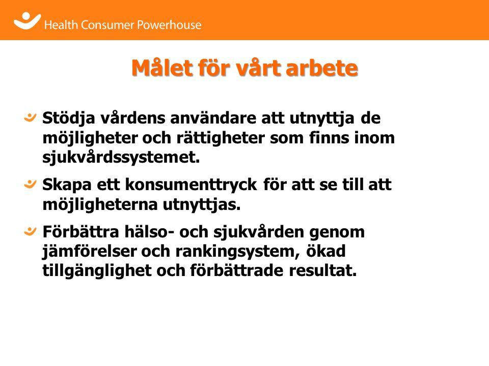 Våra informationsredskap Konsumentindex; jämför konsumentvänligheten hos sjukvårdssystem: EU-nivå Euro Health Consumer Index (inkl.