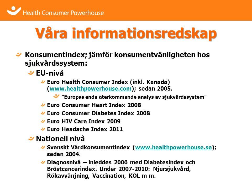 ASiH-index 2011 Flera observationer ASiH-index 2011 Flera observationer Rapporteringsgraden till (det innehållsrika) palliativregistret varierar mellan 20 % (Skåne) och 60 % (Dalarna) Relativt nystartat, men utrymme för förbättringar.