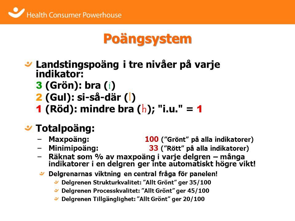 Delgren Indikator Indikatorfråga; förklaring i 3 poäng l 2 poäng h 1 poängHuvudsakliga datakällor 1.