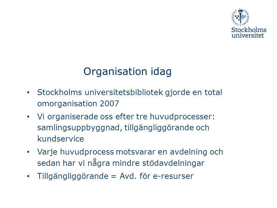Organisation idag Stockholms universitetsbibliotek gjorde en total omorganisation 2007 Vi organiserade oss efter tre huvudprocesser: samlingsuppbyggna