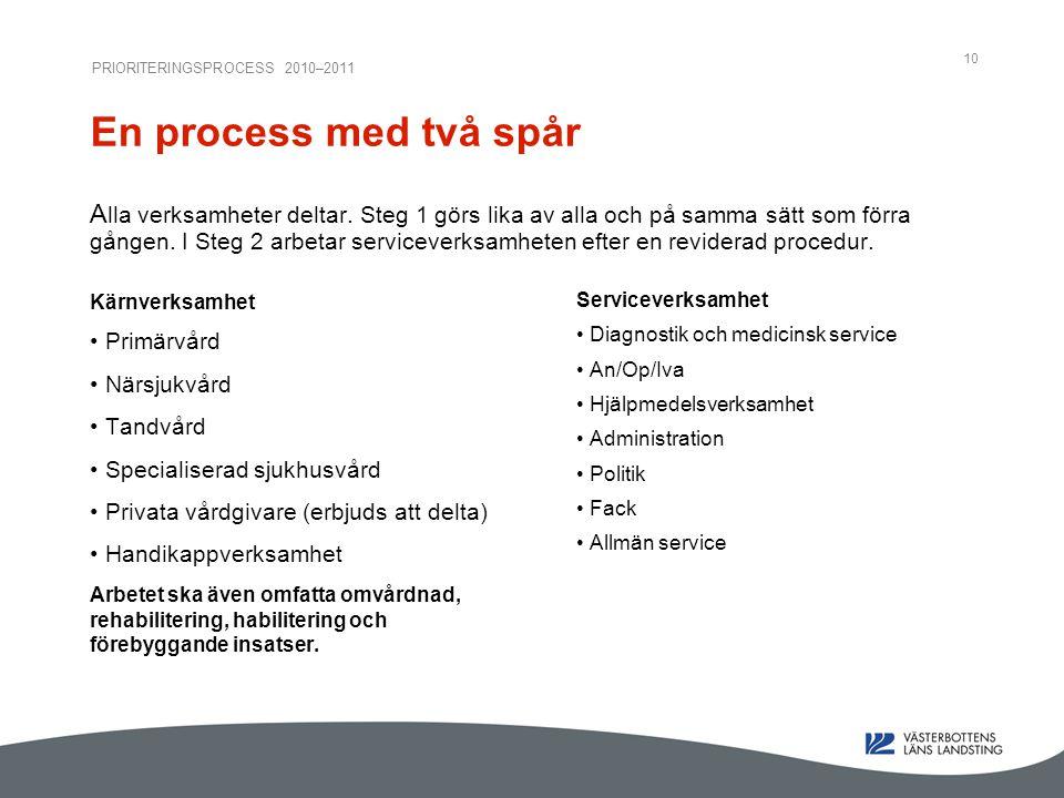 PRIORITERINGSPROCESS 2010–2011 10 En process med två spår A lla verksamheter deltar. Steg 1 görs lika av alla och på samma sätt som förra gången. I St
