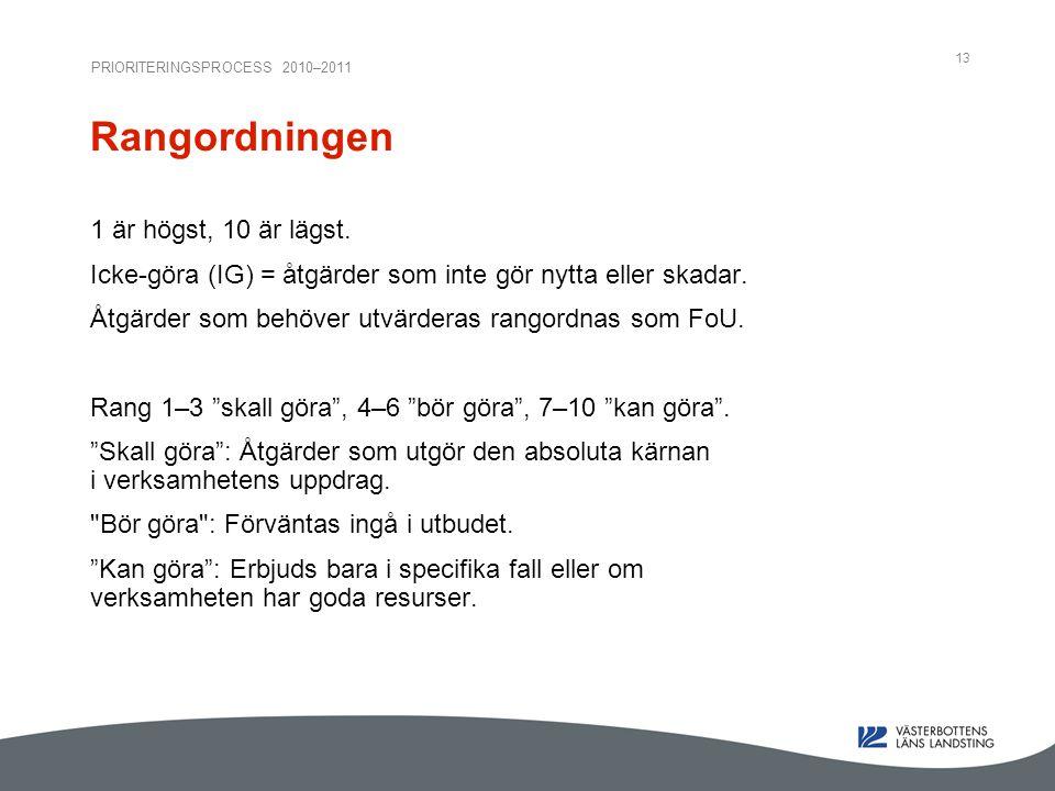 PRIORITERINGSPROCESS 2010–2011 13 Rangordningen 1 är högst, 10 är lägst. Icke-göra (IG) = åtgärder som inte gör nytta eller skadar. Åtgärder som behöv