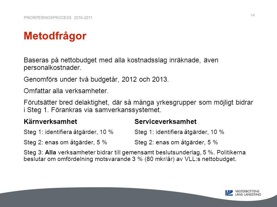 PRIORITERINGSPROCESS 2010–2011 14 Metodfrågor Baseras på nettobudget med alla kostnadsslag inräknade, även personalkostnader. Genomförs under två budg