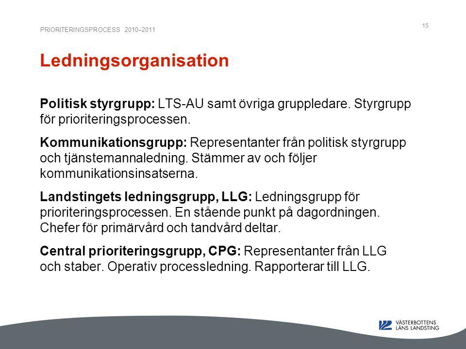 PRIORITERINGSPROCESS 2010–2011 15 Ledningsorganisation Politisk styrgrupp: LTS-AU samt övriga gruppledare.