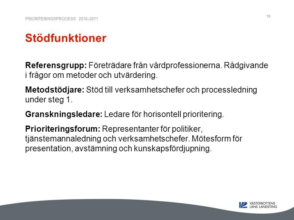 PRIORITERINGSPROCESS 2010–2011 16 Stödfunktioner Referensgrupp: Företrädare från vårdprofessionerna. Rådgivande i frågor om metoder och utvärdering. M
