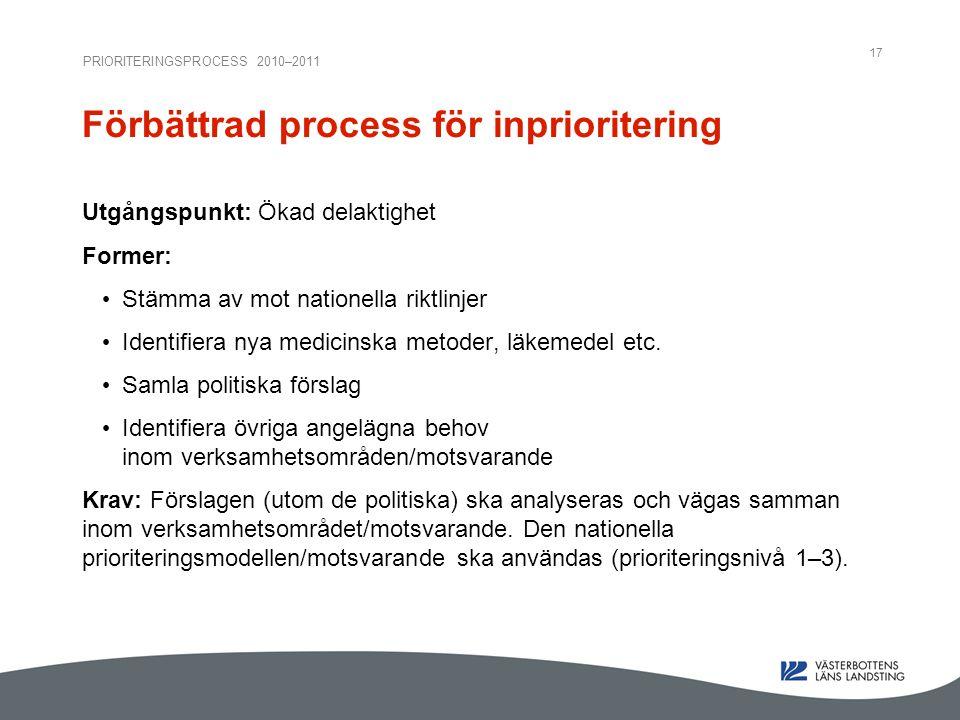 PRIORITERINGSPROCESS 2010–2011 17 Förbättrad process för inprioritering Utgångspunkt: Ökad delaktighet Former: Stämma av mot nationella riktlinjer Identifiera nya medicinska metoder, läkemedel etc.
