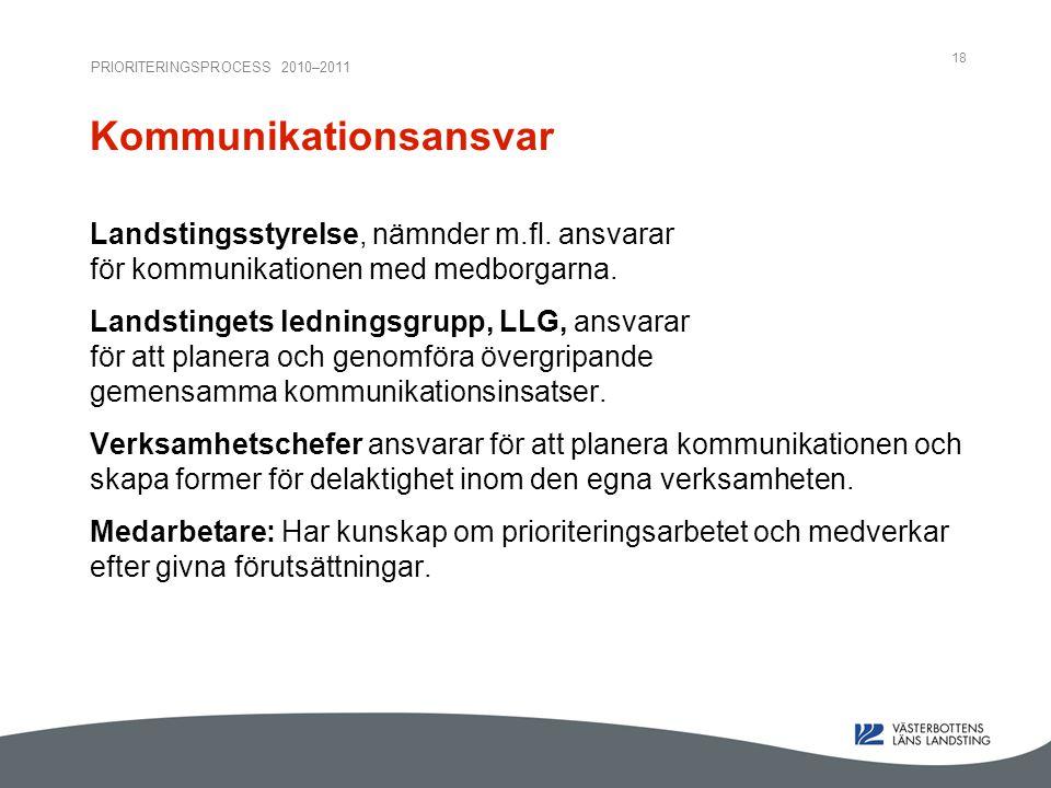 PRIORITERINGSPROCESS 2010–2011 18 Kommunikationsansvar Landstingsstyrelse, nämnder m.fl. ansvarar för kommunikationen med medborgarna. Landstingets le