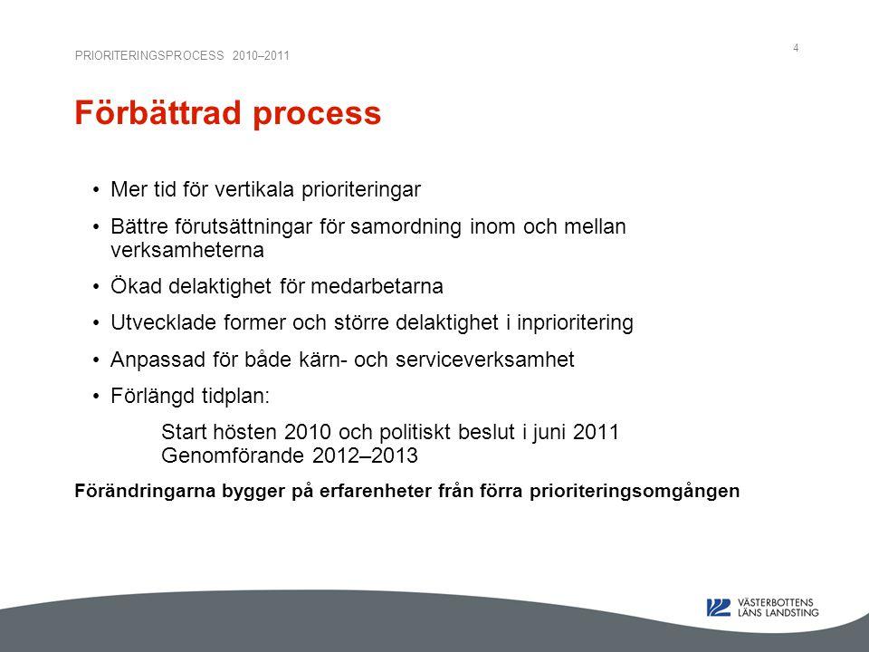 PRIORITERINGSPROCESS 2010–2011 4 Förbättrad process Mer tid för vertikala prioriteringar Bättre förutsättningar för samordning inom och mellan verksamheterna Ökad delaktighet för medarbetarna Utvecklade former och större delaktighet i inprioritering Anpassad för både kärn- och serviceverksamhet Förlängd tidplan: Start hösten 2010 och politiskt beslut i juni 2011 Genomförande 2012–2013 Förändringarna bygger på erfarenheter från förra prioriteringsomgången