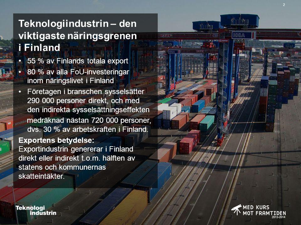 2 Teknologiindustrin – den viktigaste näringsgrenen i Finland 55 % av Finlands totala export 80 % av alla FoU-investeringar inom näringslivet i Finland Företagen i branschen sysselsätter 290 000 personer direkt, och med den indirekta sysselsättningseffekten medräknad nästan 720 000 personer, dvs.
