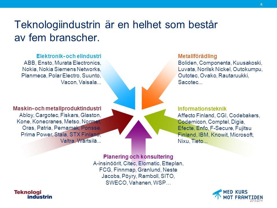 2013-2014 55 Teknologiindustrin är en helhet som består av fem branscher.