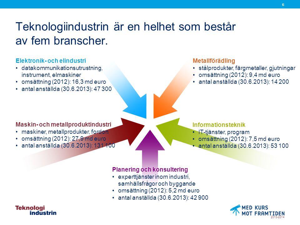 2013-2014 66 Teknologiindustrin är en helhet som består av fem branscher.
