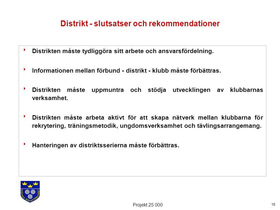 16 Projekt 25 000  Distrikten måste tydliggöra sitt arbete och ansvarsfördelning.