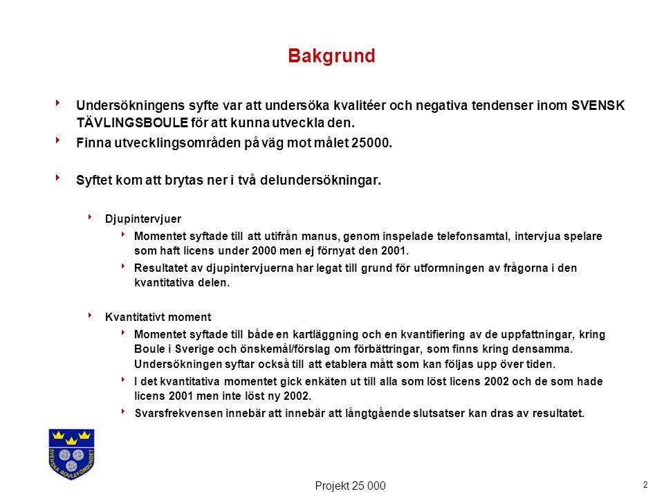 2 Projekt 25 000  Undersökningens syfte var att undersöka kvalitéer och negativa tendenser inom SVENSK TÄVLINGSBOULE för att kunna utveckla den.