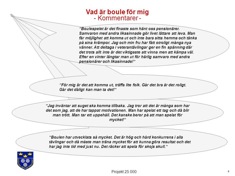 5 Projekt 25 000 Den svenske boulespelaren idag