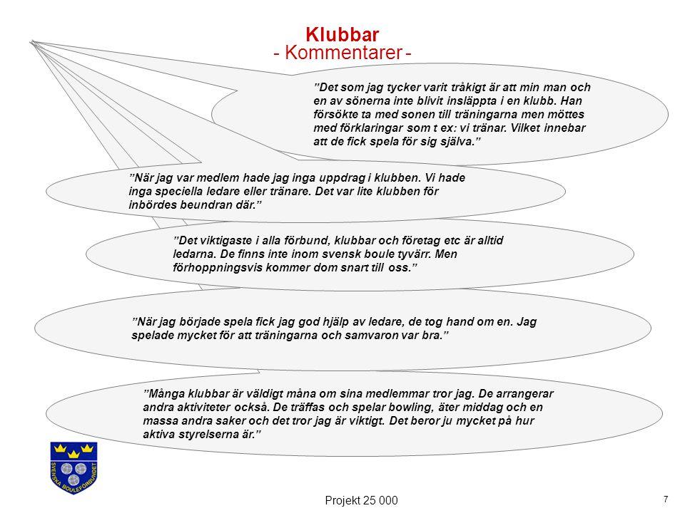 8 Projekt 25 000 Klubbar – kvantitativ studie