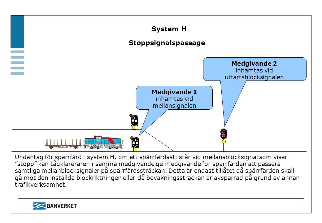 System H Stoppsignalspassage Medgivande 1 inhämtas vid mellansignalen Medgivande 2 inhämtas vid utfartsblocksignalen Undantag för spärrfärd i system H