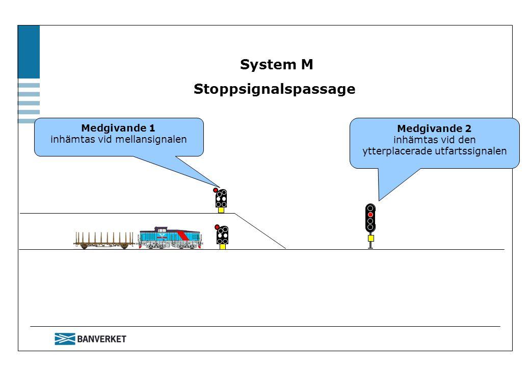 Medgivande 1 inhämtas vid mellansignalen Medgivande 2 inhämtas vid den ytterplacerade utfartssignalen System M Stoppsignalspassage