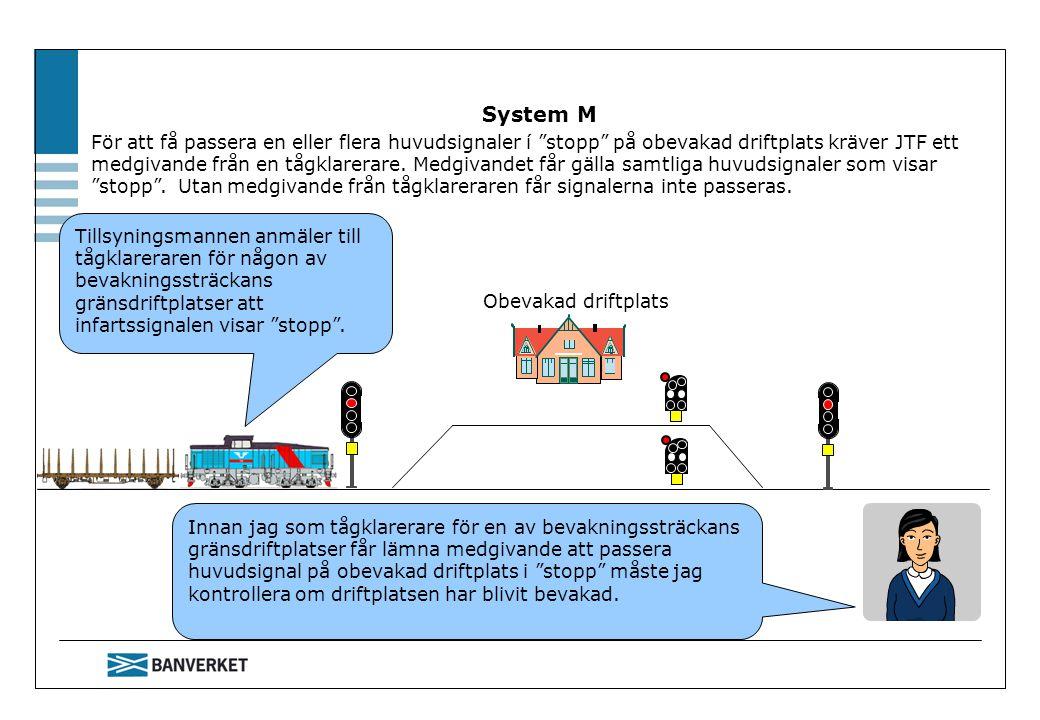 """System M För att få passera en eller flera huvudsignaler í """"stopp"""" på obevakad driftplats kräver JTF ett medgivande från en tågklarerare. Medgivandet"""