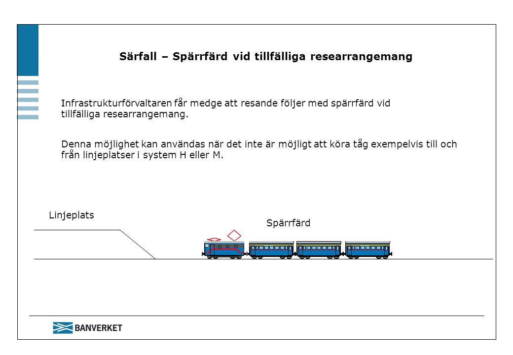 Särfall – Spärrfärd vid tillfälliga researrangemang Infrastrukturförvaltaren får medge att resande följer med spärrfärd vid tillfälliga researrangeman