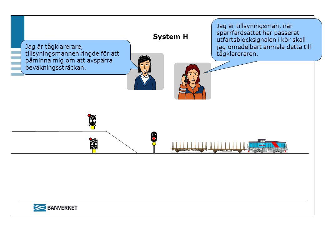 System H Jag är tågklarerare, tillsyningsmannen ringde för att påminna mig om att avspärra bevakningssträckan. Jag är tillsyningsman, när spärrfärdsät