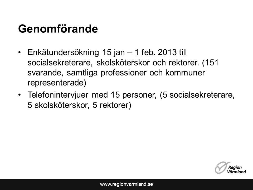 www.regionvarmland.se Genomförande Enkätundersökning 15 jan – 1 feb. 2013 till socialsekreterare, skolsköterskor och rektorer. (151 svarande, samtliga