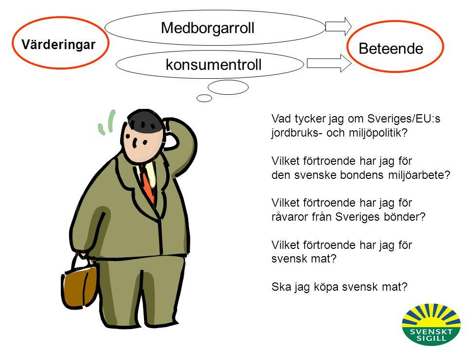 Tycker Du att bönderna och deras verksamhet totalt sett är till skada eller till nytta för miljön i Sverige? Procent Till nytta Till skada Detta område var visat en mycket positiv utveckling sedan mätningarna började och denna utveckling fortsätter
