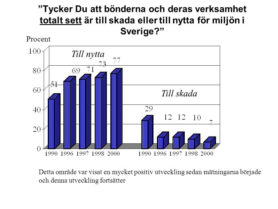 Tycker Du att bönderna och deras verksamhet totalt sett är till skada eller till nytta för miljön i Sverige Procent Till nytta Till skada Detta område var visat en mycket positiv utveckling sedan mätningarna började och denna utveckling fortsätter